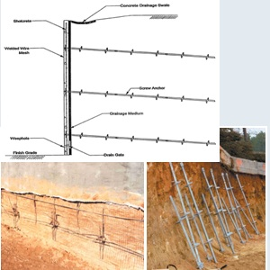 Chance Products - Soil Screw - Shotcrete Facing